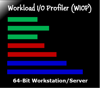 hIOmon WIOP 64-bit Workstation/Server Version