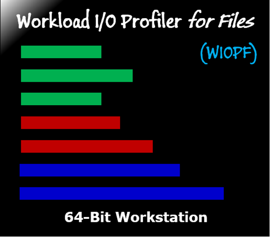 hIOmon WIOPF 64-bit Workstation Version