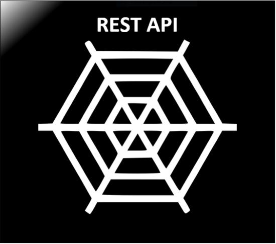 hIOmon REST API